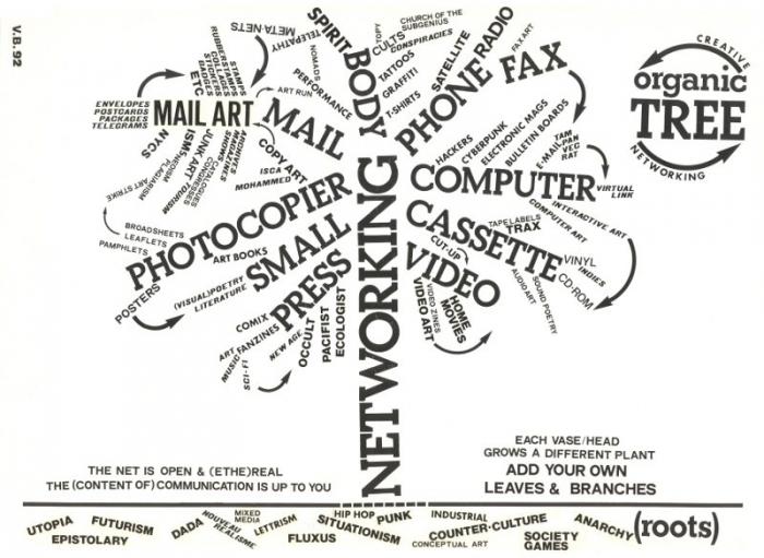 Vittore Baroni, Organic Tree of Networking, 1992